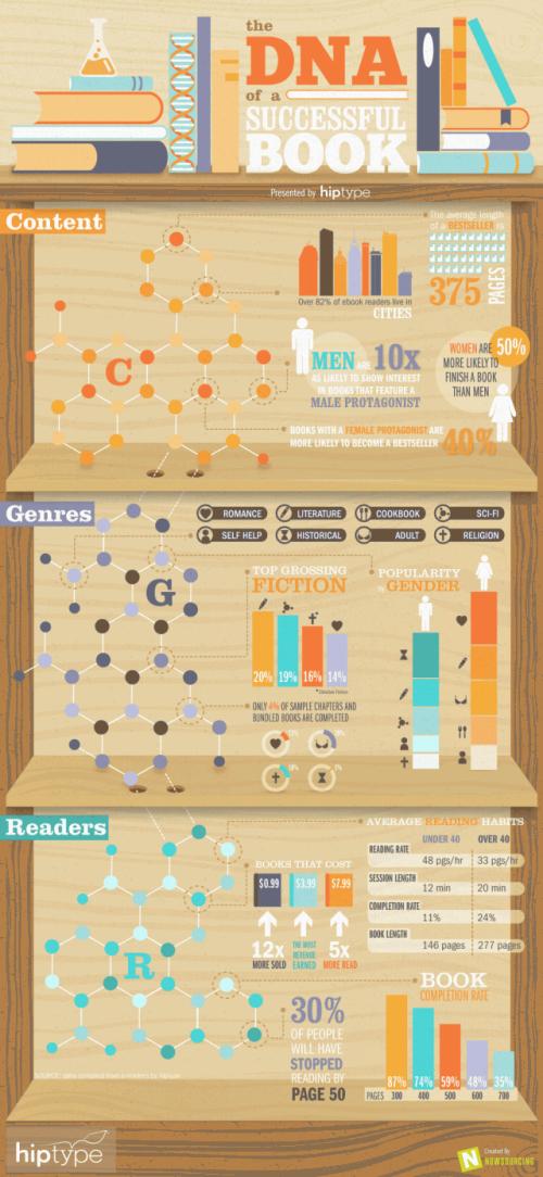 hiptype_infographic2-640x1388
