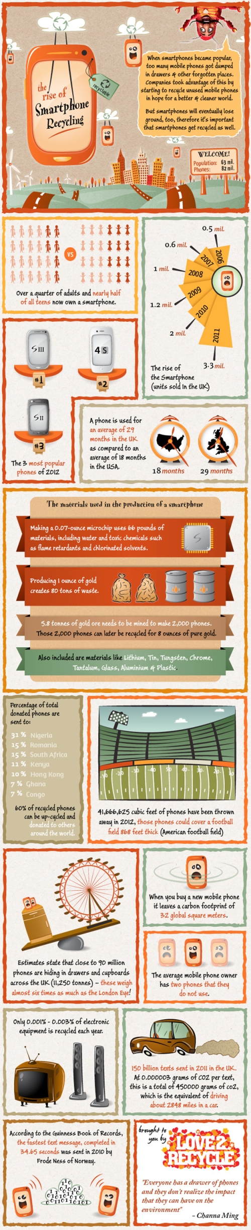 rise-of-smartphone-recycling-infographic