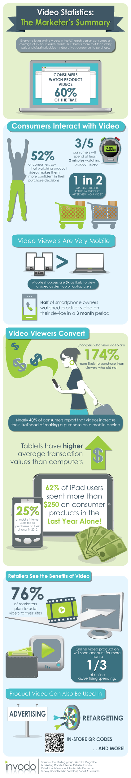VideoStats_Infographic