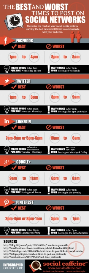 6.-Best-Times-to-Share-Social-Media-Updates