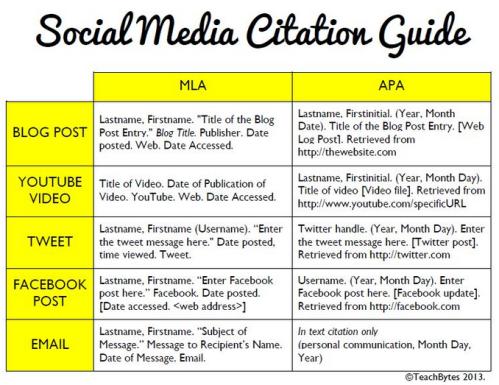 how-to-cite-social-media