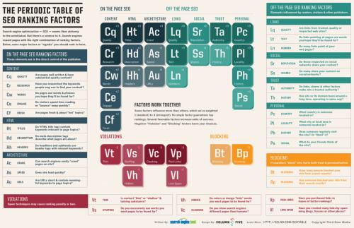 Periodic-Table-v2-bolder