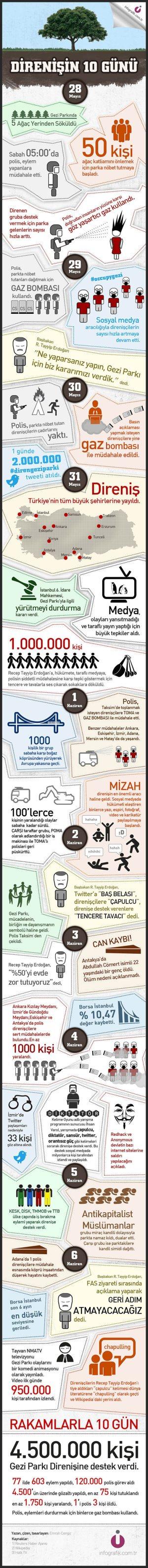 GeziParki_Infografik