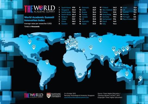 the-world-academic-summit-infographic-120813