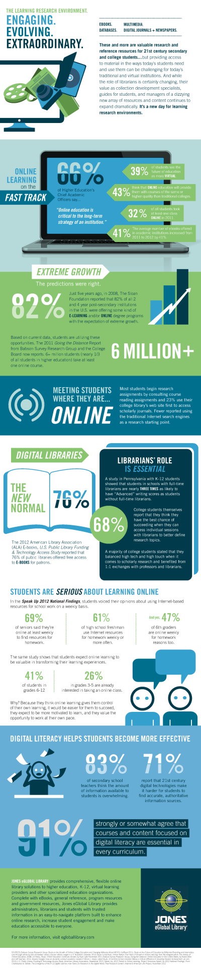 learning-infographic