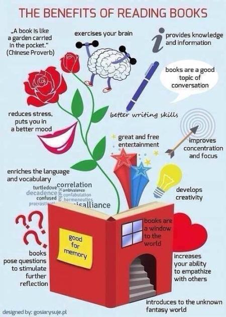 benefits of reading books