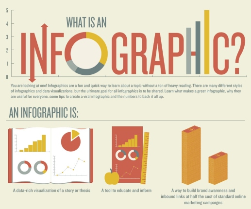 what-is-an-infographic1