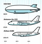 largest-aircraft2