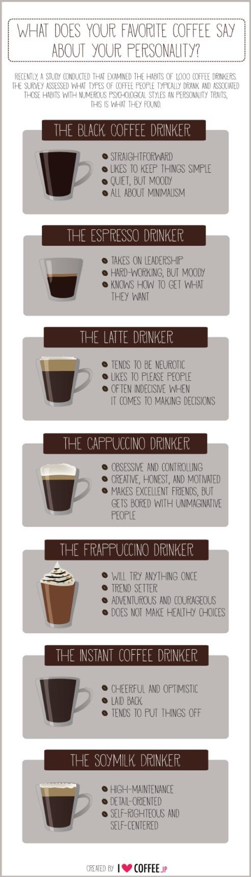 coffee-personality-chart