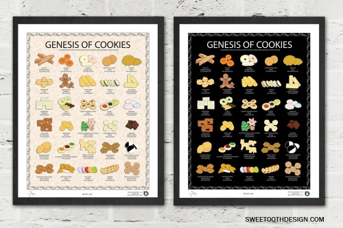 genesis-of-cookies-poster-the-documented-history-of-cookie_5334e5fe62f0f