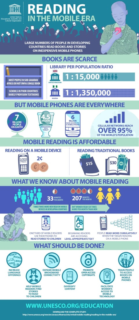 Literacy-in-the-mobile-era-infographic