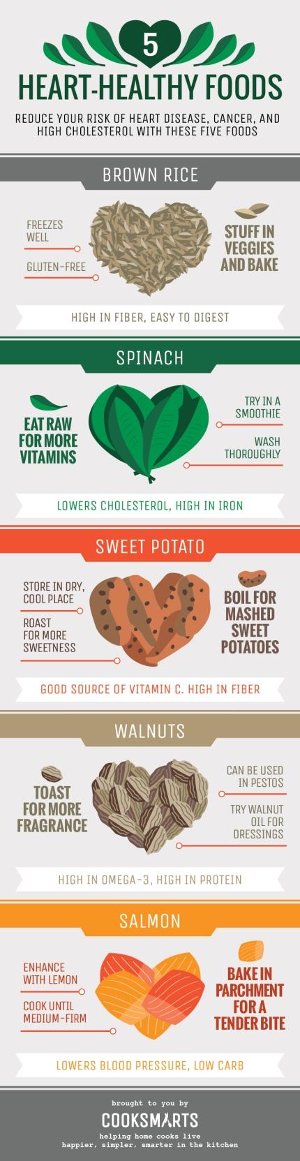 5-heart-healthy-foods_537bba3039eb9