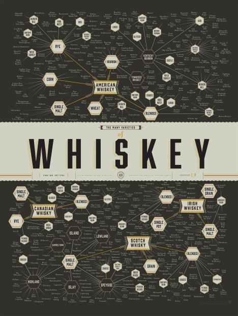 P-Whiskey_ZOOM