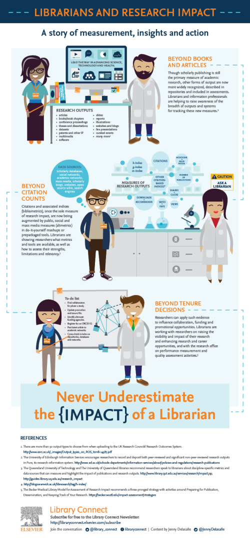 LC_ResearchImpact_infographic