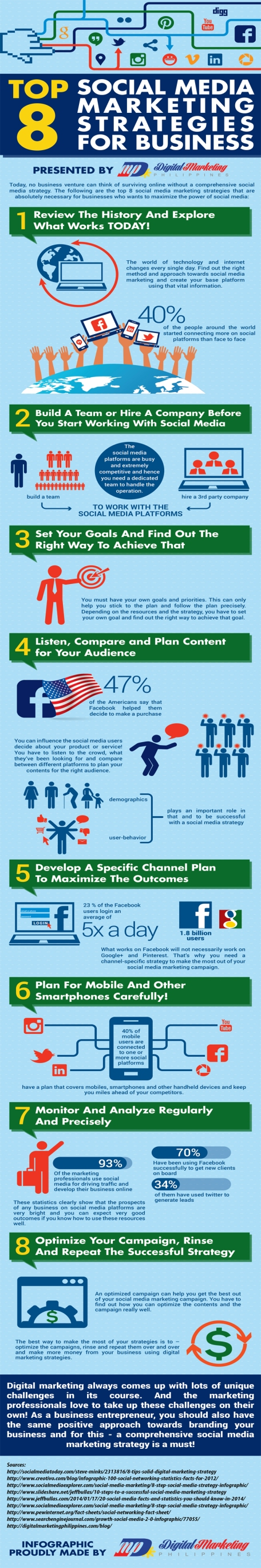 Top-8-Social-Media-Marketing-Strategies-for-Business (1)