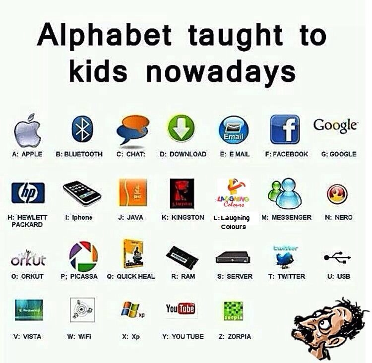 alphabet taught to kids nowadays - Alphabet Pictures For Kids