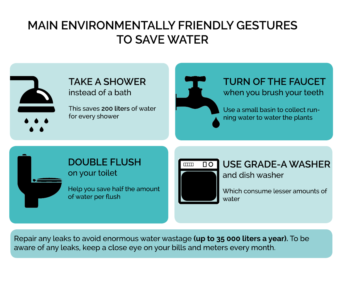 The Saving And Wise Use Of Natural Resources