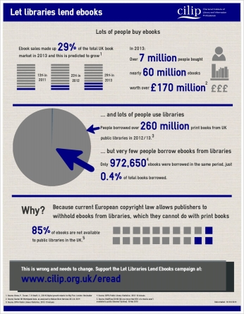 infographic-let-libraries-lend-ebooks-2