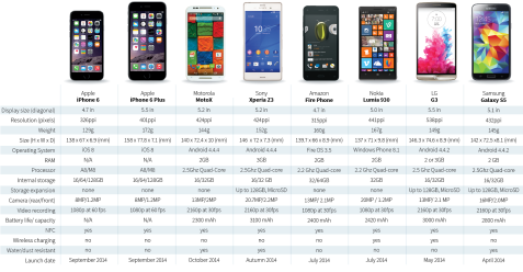 20140910_iphone6comparison_reuters