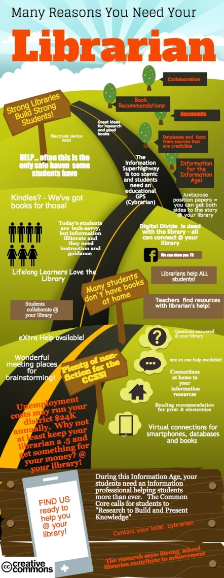Many-reasons-you-need-a-librarian-infographic