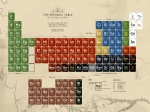 Periodic-table-of-Middle-earth