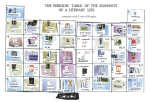 Periodic-table-of-the-elements-of-a-literary-life