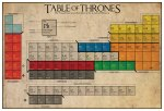 Periodic-table-of-thrones