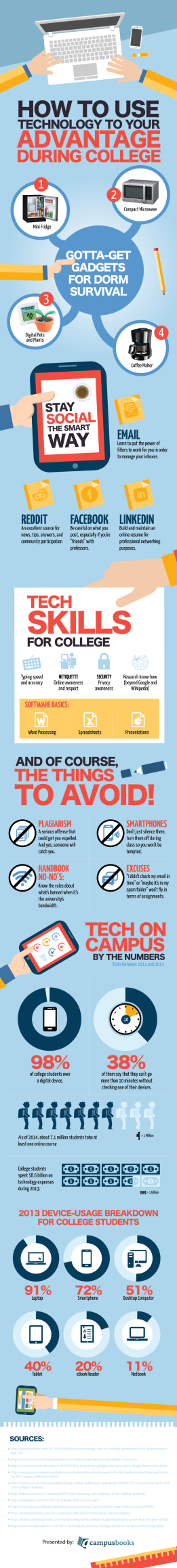 putting-technology-to-work-for-you-at-college_53c9b8cb1af52.png