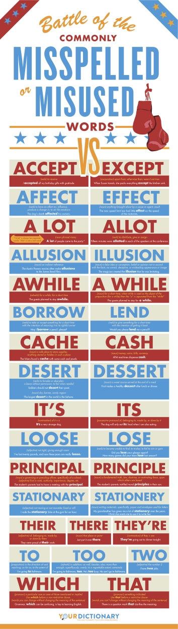 Commonly-misspelled-English-words-infographic
