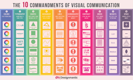 e-10-commandments-of-visual-communication_546585be3bb99