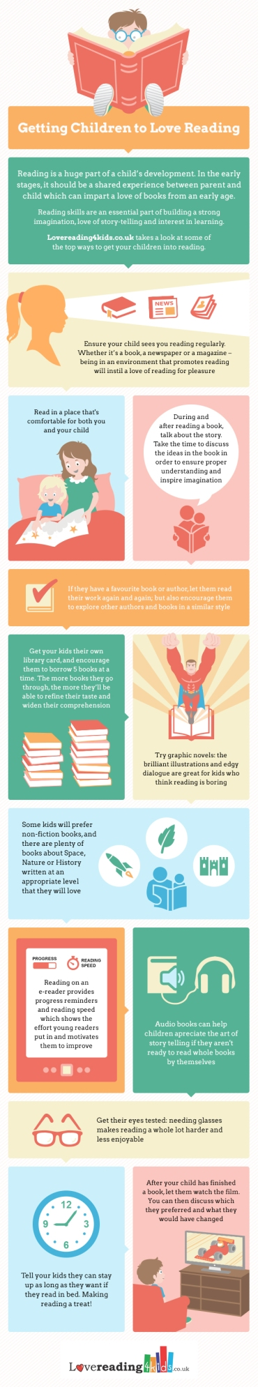 How-to-encourage-children-to-read-infographic