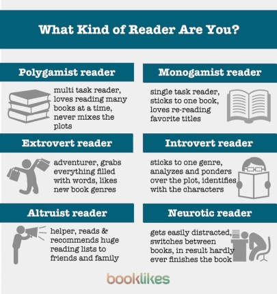 What-kind-of-reader-are-you-infographic