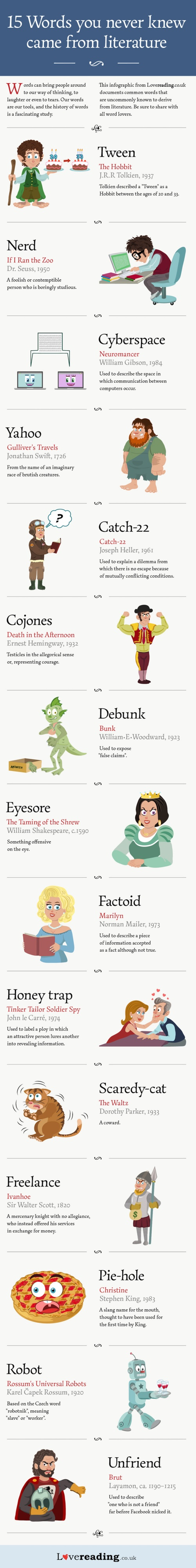 15-words-you-never-knew-came-from-literature-infographic