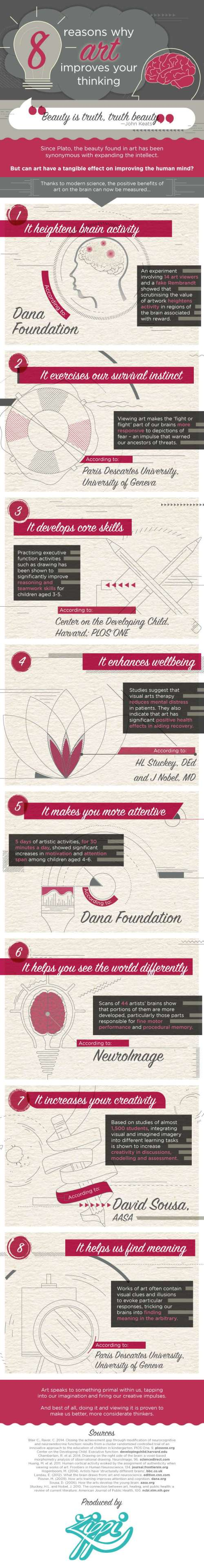 8-Reasons-Why-Art-Improves-Your-Thinking