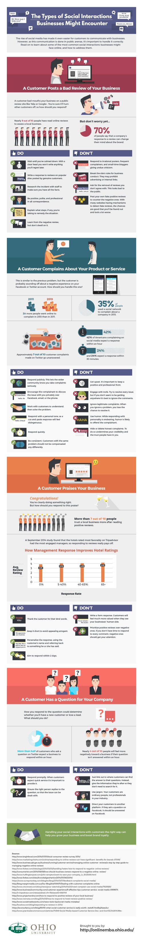 OU_MBA_Business_Social_interactions_Infographic