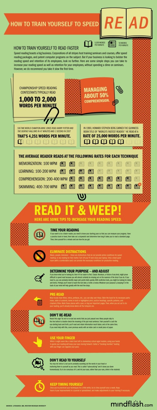 Train-yourself-to-speed-read-infographic