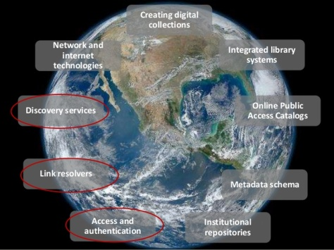 discovery-systems-connecting-the-21st-century-academic-user-to-content-1-638