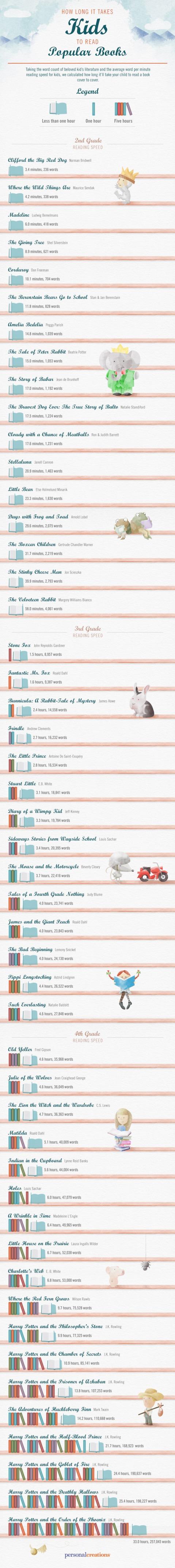 kids-books-final