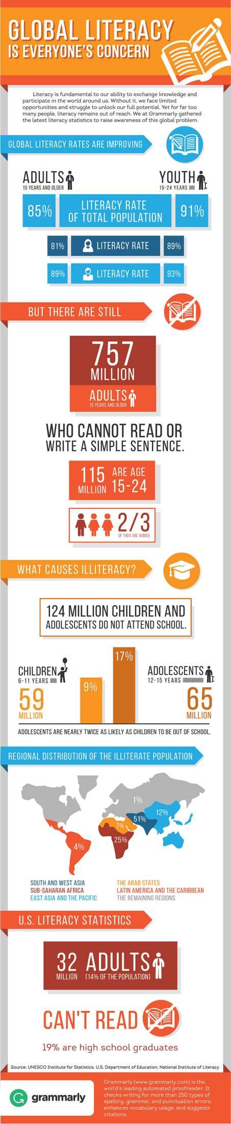 Literacy-Day