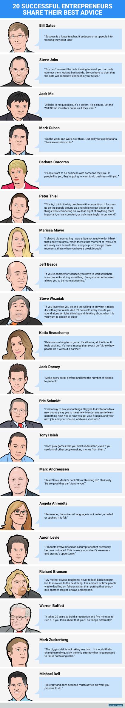 151209-influential-entrepreneuers-advice-BI-infographic1