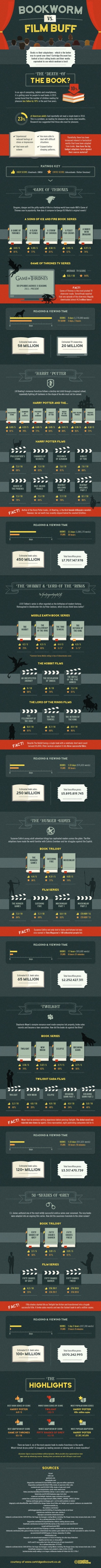 Books-vs.-their-movie-adaptations-infographic