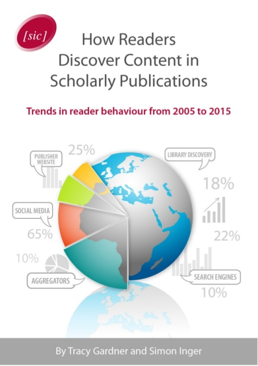 how-readers-discover-content-in-scholarly-publications-2016-1-638
