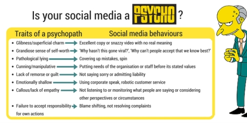 is-your-social-media-a-psychopath1
