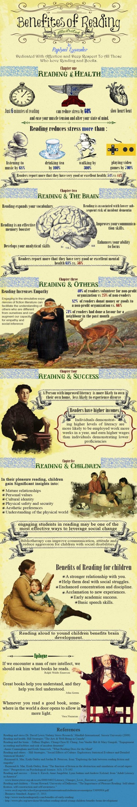 Reading-makes-us-better-infographic