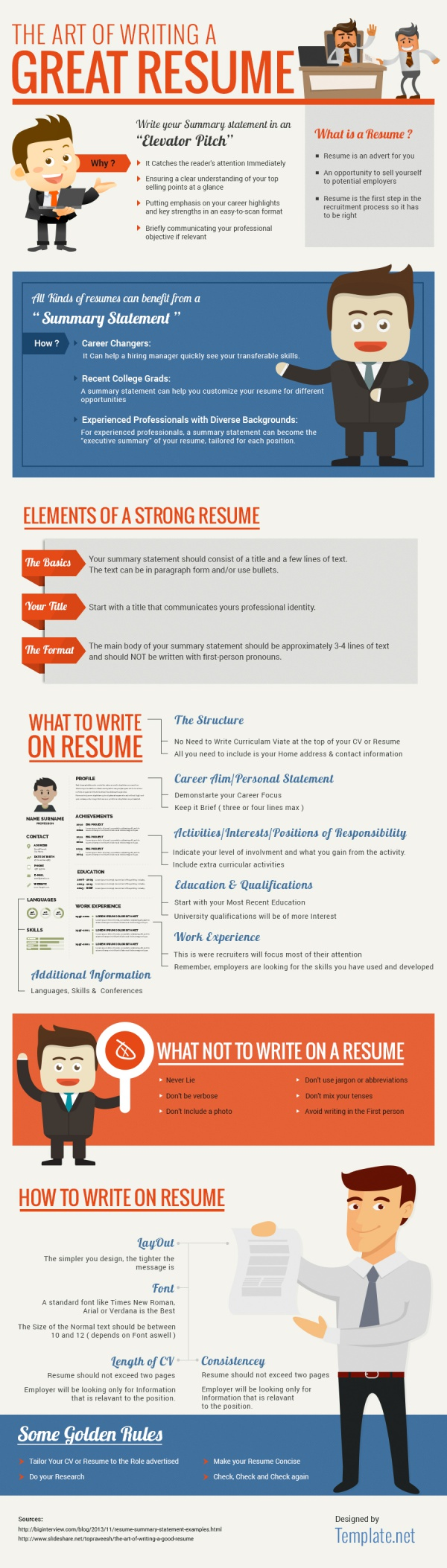 copywriter resume summary sample professional affiliations copywriter resume summary sample professional affiliations rabithah alawiyah rdw resume article writer the art writing great