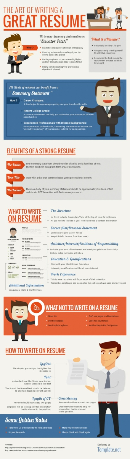 The-Art-of-Writing-a-Great-Resume-Template