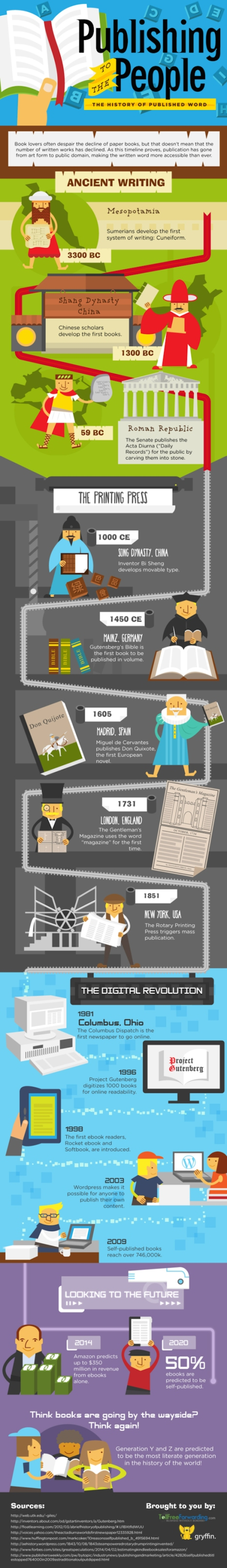 The-timeline-of-published-word-infographic