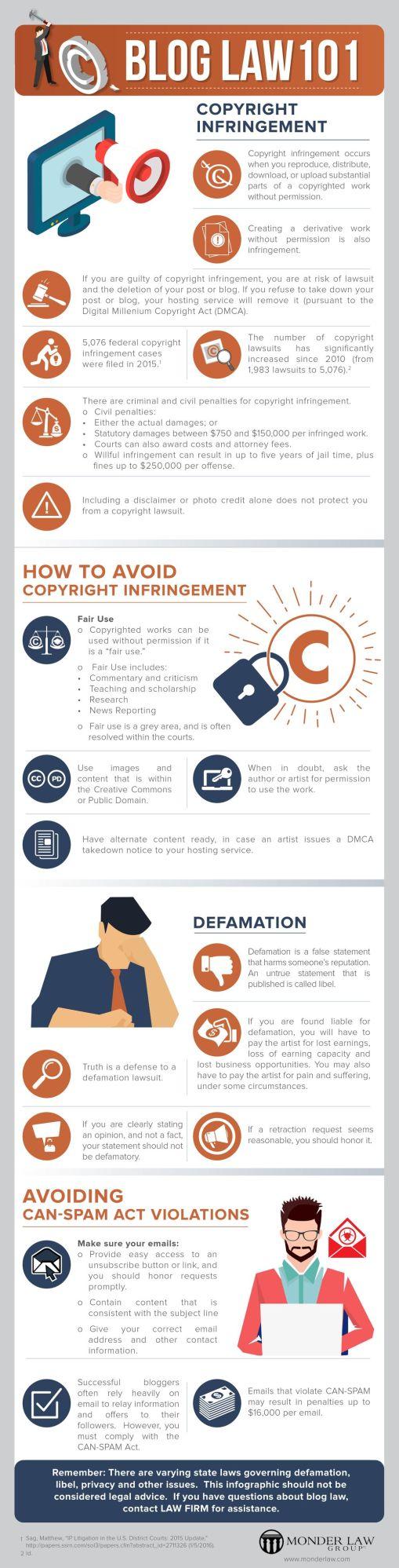 How-to-avoid-copyright-infringement-full-infographic