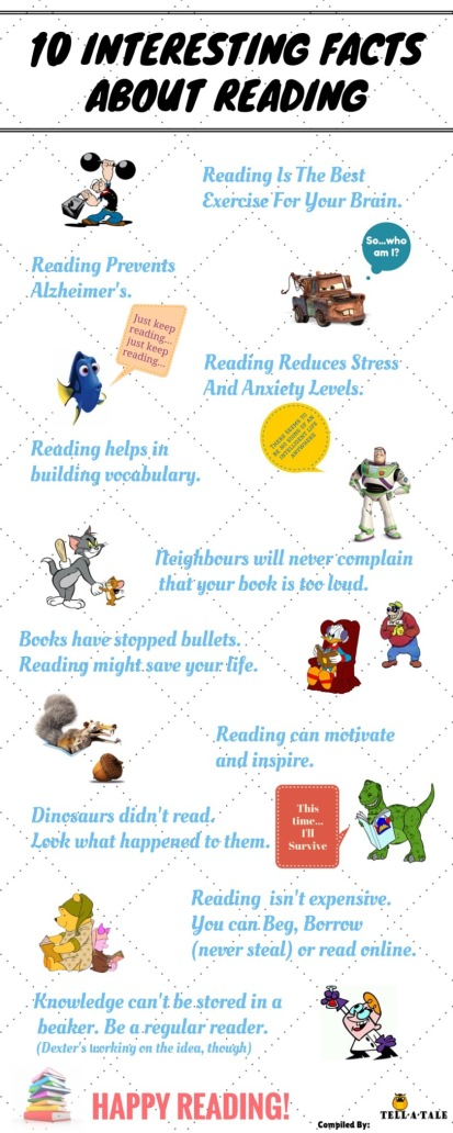 Interesting-facts-about-reading-full-infographic