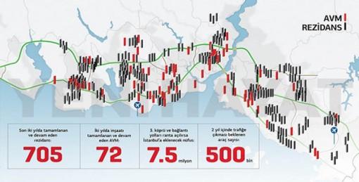 istanbul_insaat_harita